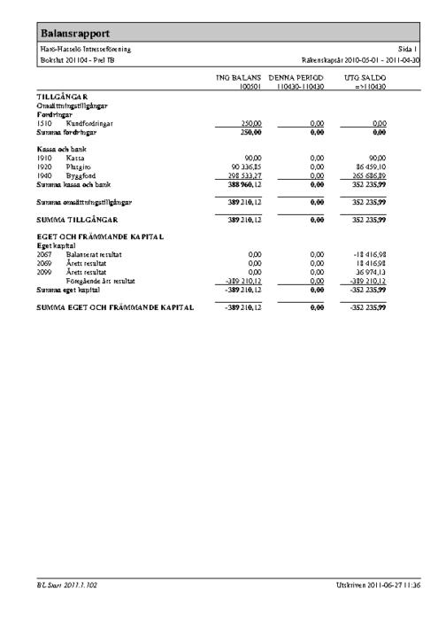Resultatrapport 2010-2011