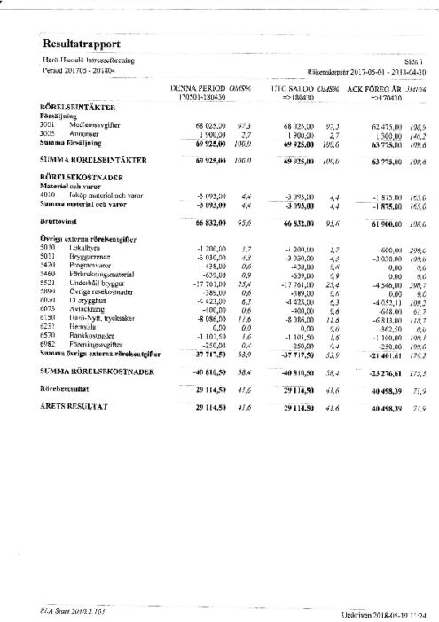 Resultatrapport 2017-2018
